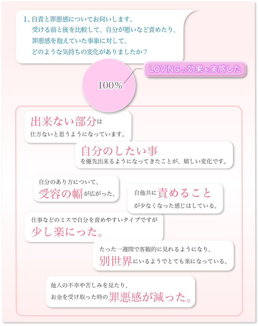 アークレジェンド円グラフ-1