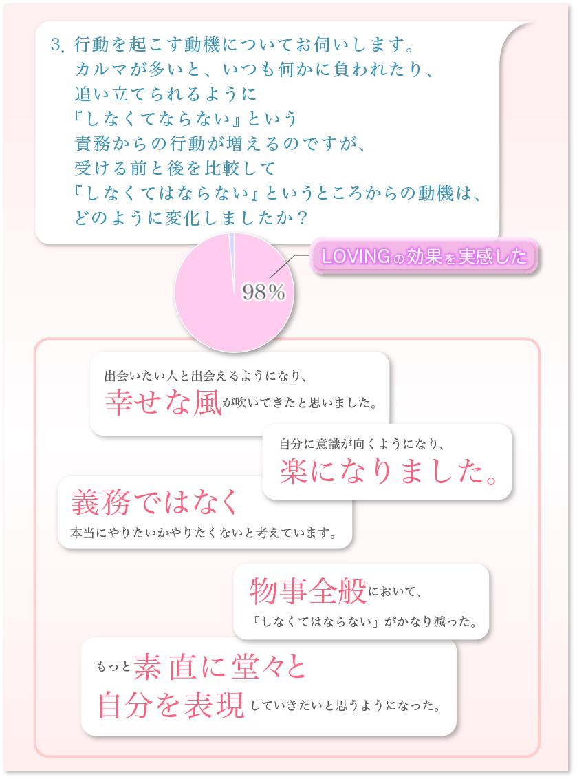 アークレジェンド円グラフ-3