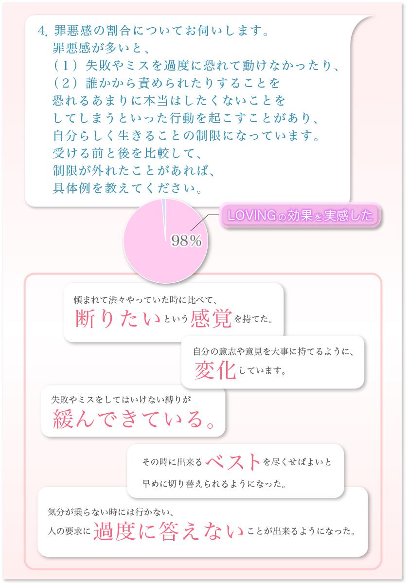 アークレジェンド円グラフ-4