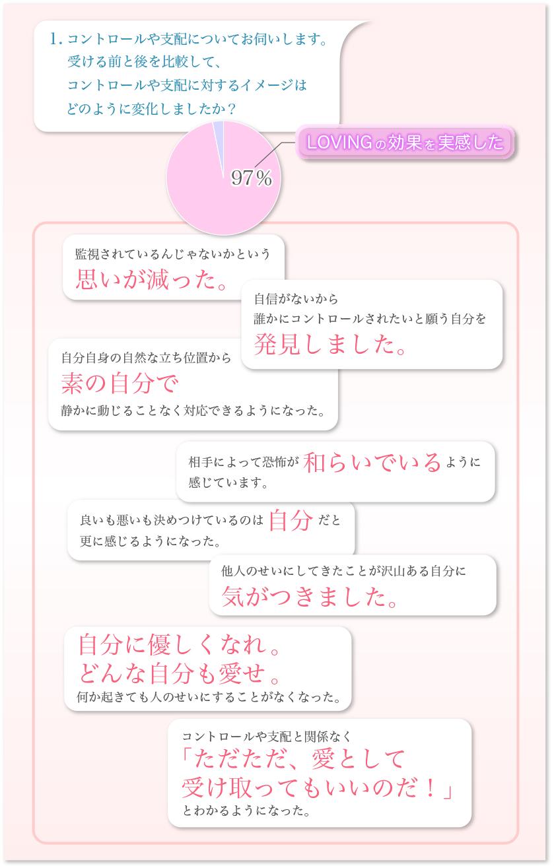 トライアゲイン円グラフ-1