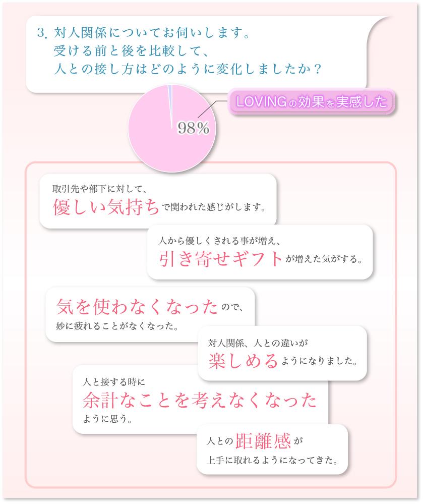 トライアゲイン円グラフ-3