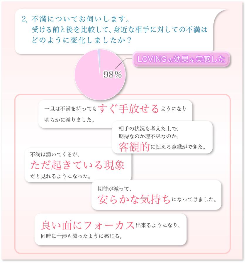 パーフェクトパートナー円グラフ-2