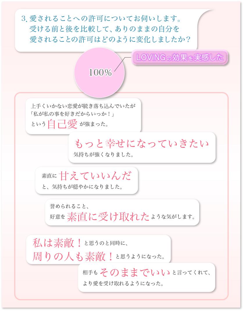 パーフェクトパートナー円グラフ-3