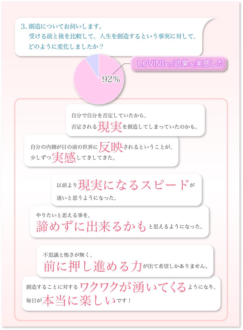 新トリニティグリッド円グラフ-3