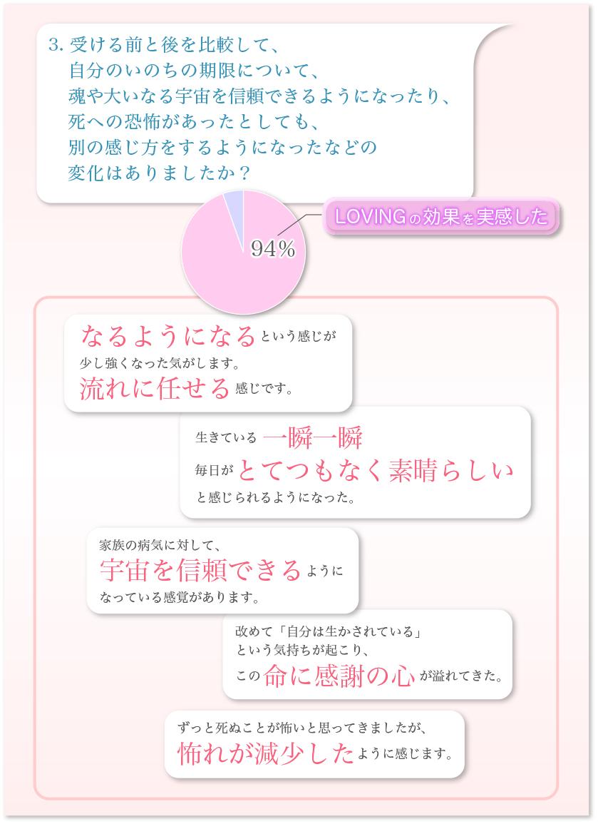 エメラルドソフィア円グラフ-3