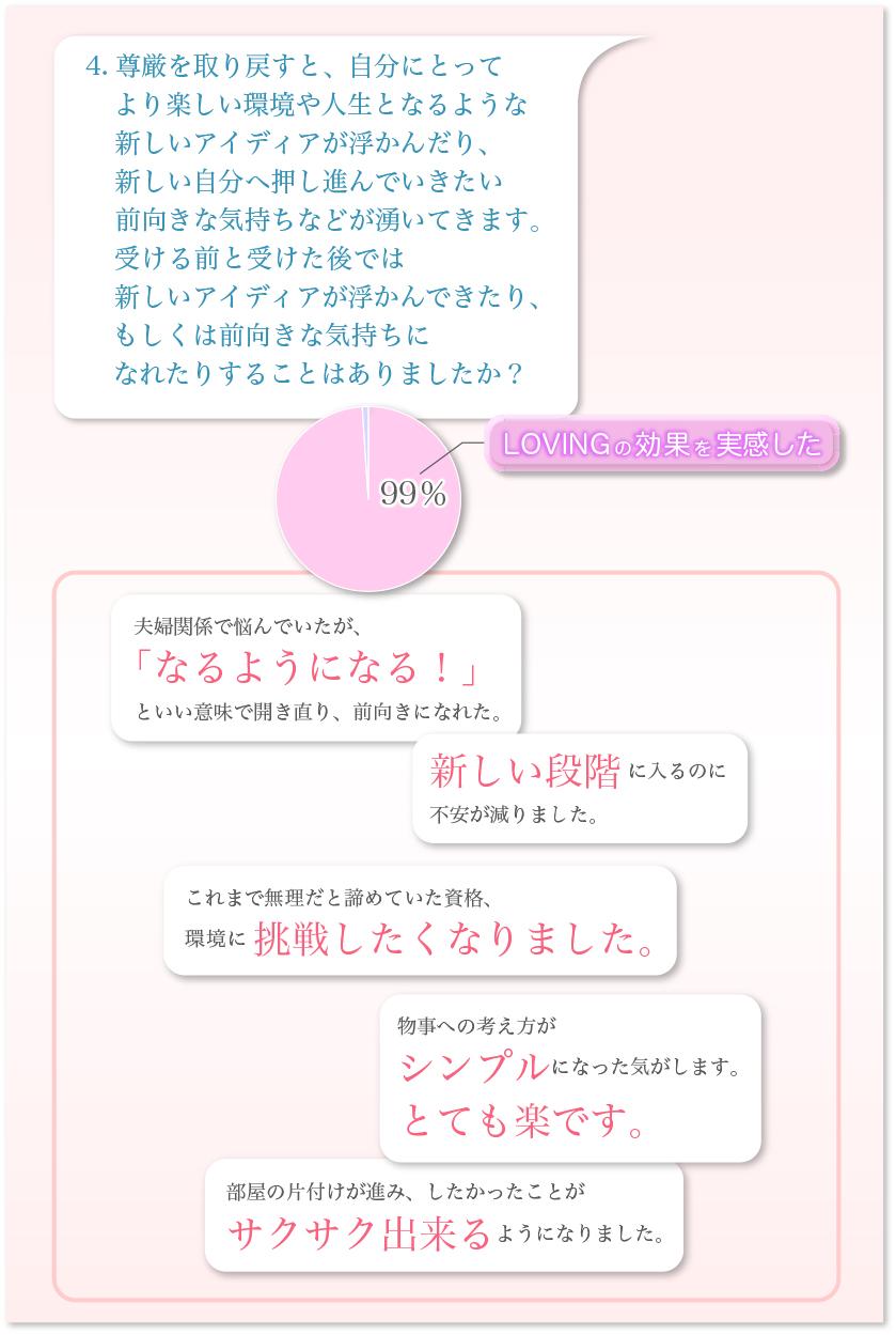 ピュアリスペクト円グラフ-4
