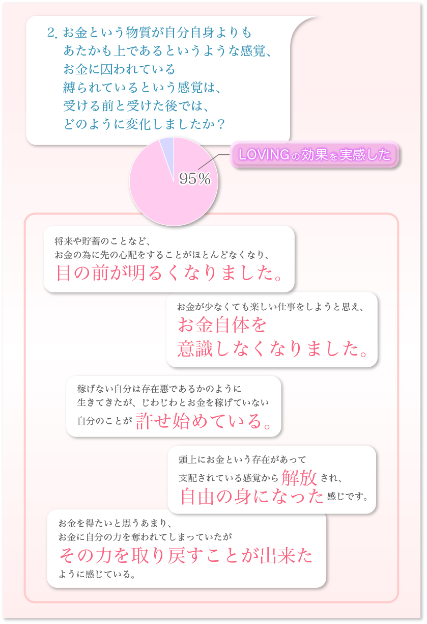 ダイヤモンドリバティー円グラフ-2