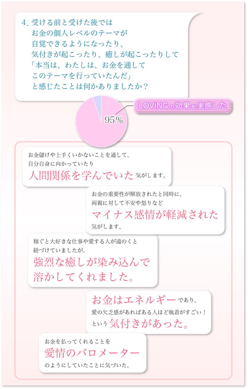 ダイヤモンドリバティー円グラフ-4