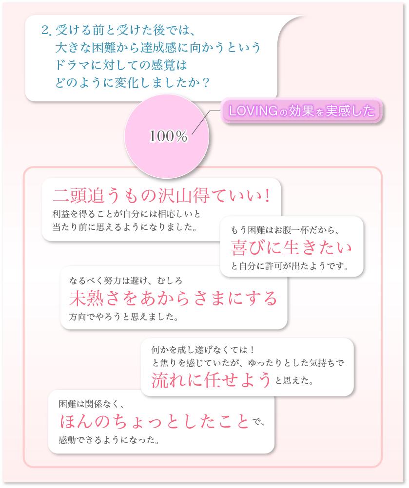 レインボースターシード円グラフ-2