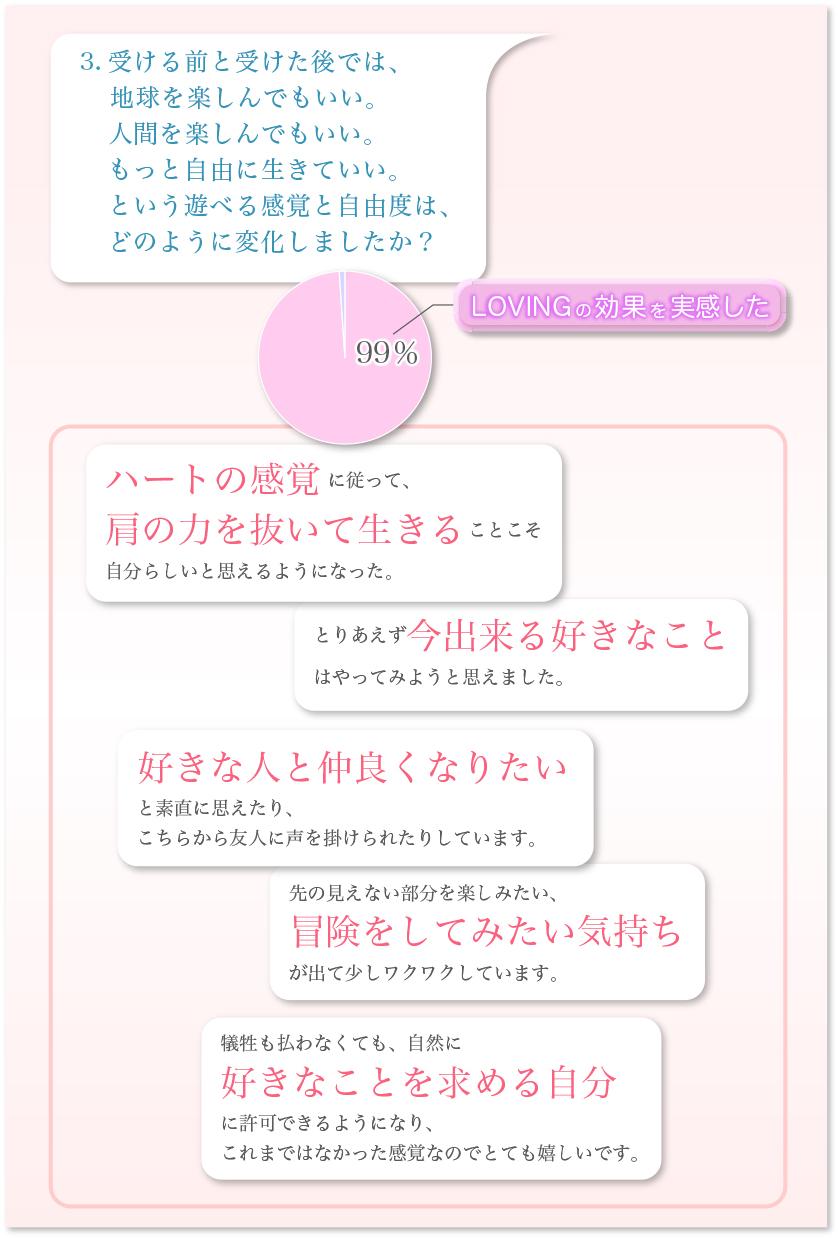 レインボースターシード円グラフ-3