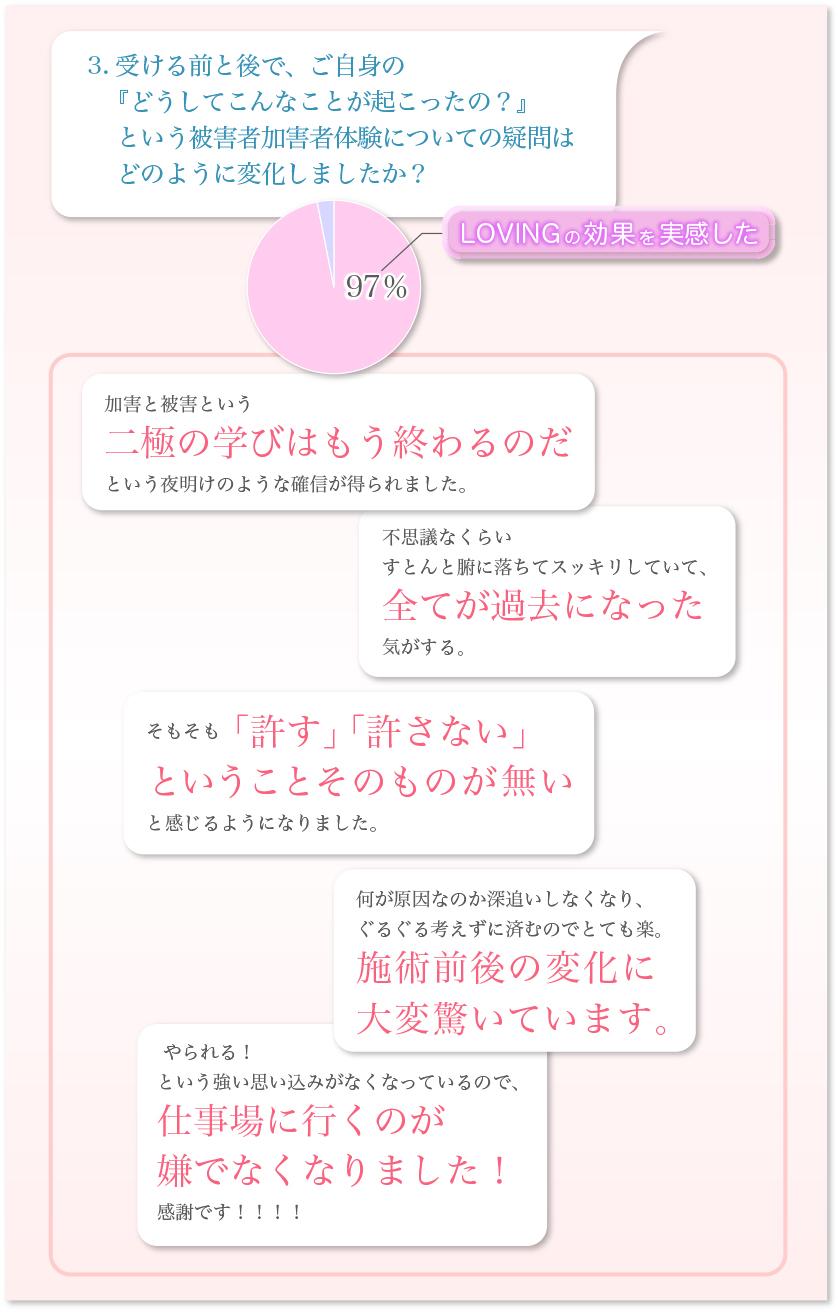 シャンティヴェーダ円グラフ-3