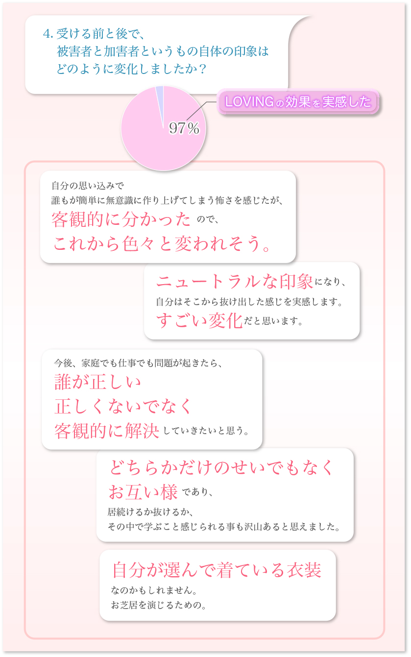 シャンティヴェーダ円グラフ-4