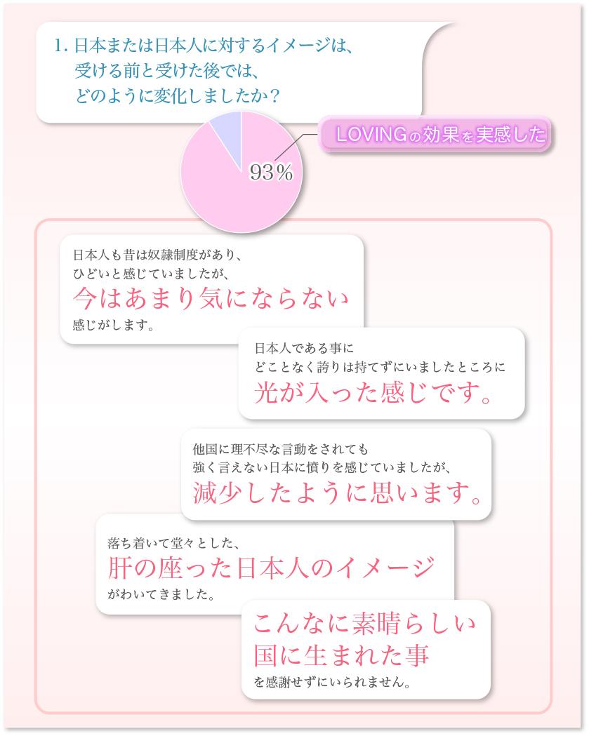 ジャパニーズプラウド円グラフ-1