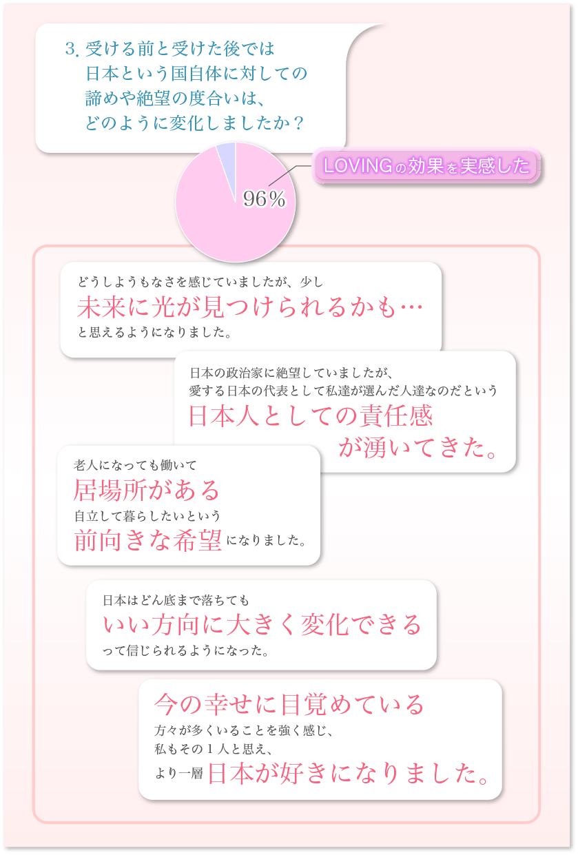 ジャパニーズプラウド円グラフ-3